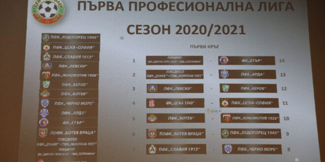 Първа лига започва със сблъсък ЦСКА 1948 – ЦСКА София